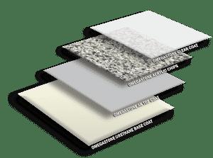 omegastone-deck waterproofing-product